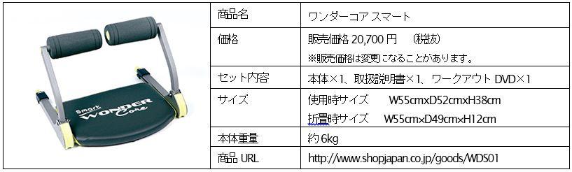 ワンダーコアスマート商品説明.JPG