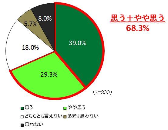20150910_アンケート5.JPG