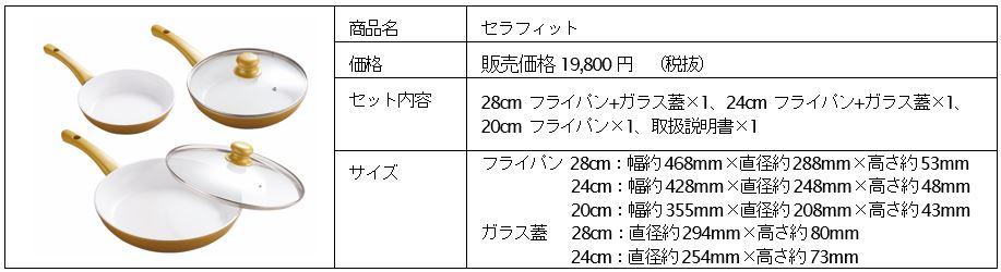 20150929_CRF×ケンミン③更新.JPG