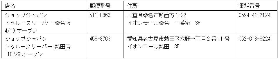 20151020_TRS④_訂正版.JPG