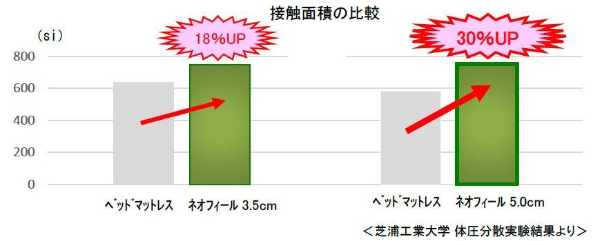 20160202_TRNE②.JPG