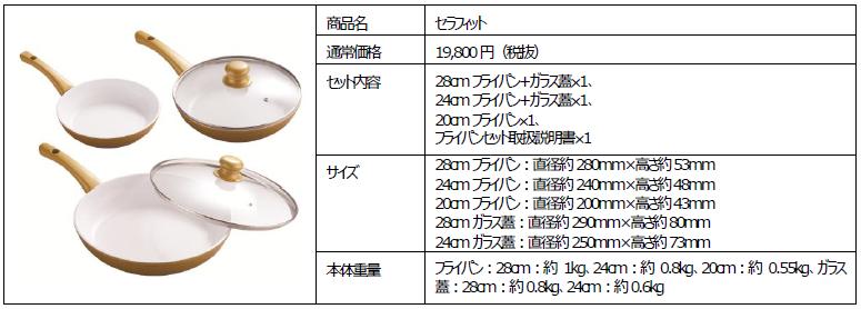 20170228_15:00_商品情報.PNG