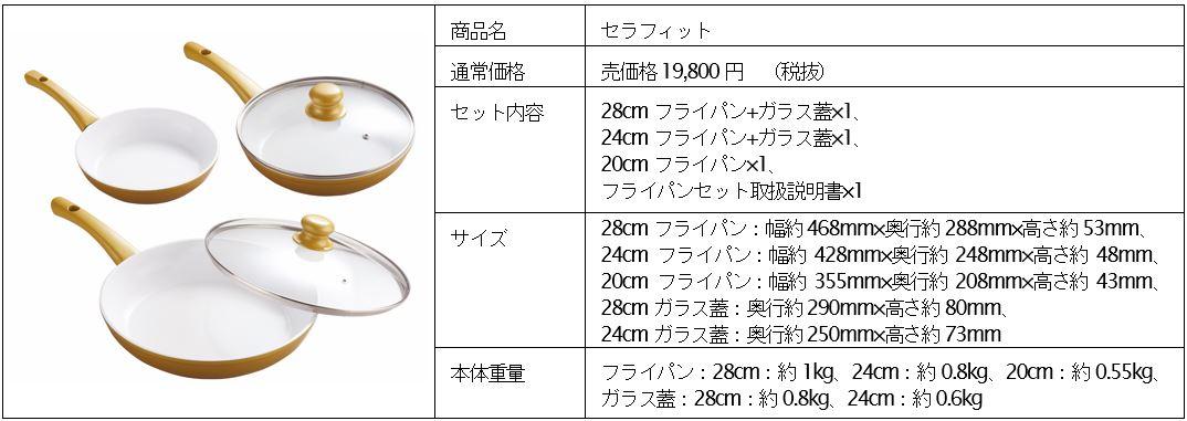 CRF商品情報.JPG