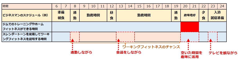 SLT_timetable.jpg