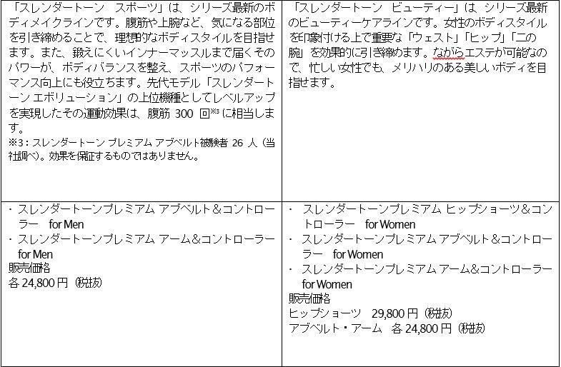 STPS.STPB商品説明.JPG