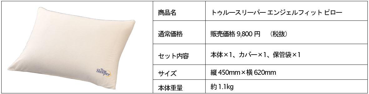 TRS エンジェルフィットピロー商品情報.JPG