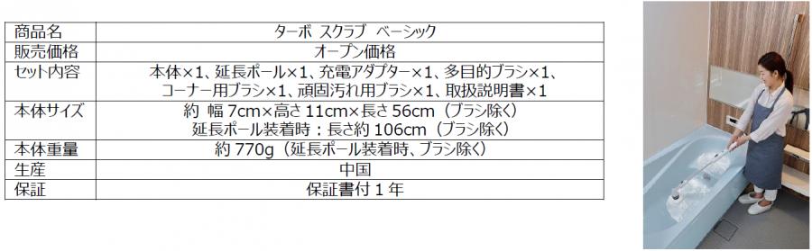 20181126_ターボスクラブ商品説明.PNG