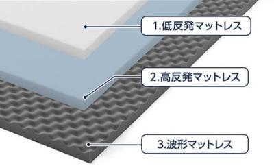 3層構造.jpg